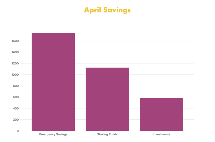 CLOSED April Savings